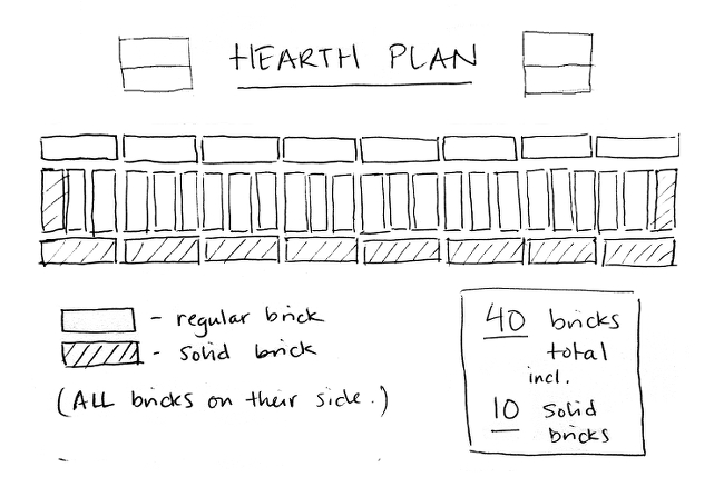 Brick hearth plan